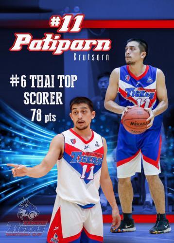 Patiparn Krutsorn was the #6 Thai Top Scorer of TBL 2019