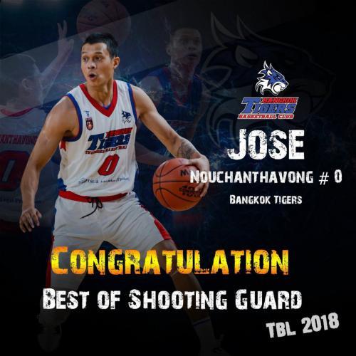 Jose Nouchanthavong won Best Shooting Guard of TBL 2018